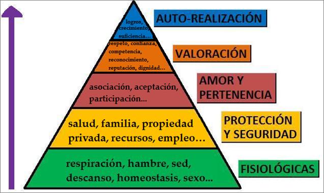 La Escalera Del Aprendizaje Revista Gente Quintana Roo