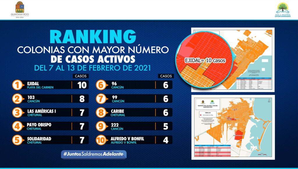 Estamos en buen momento para avanzar en la recuperación económica: Carlos Joaquín